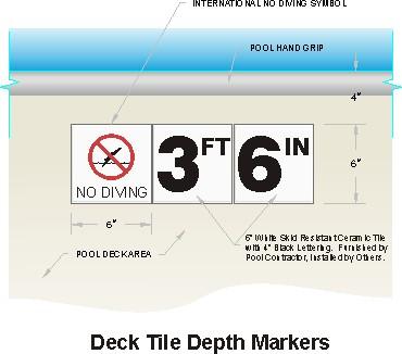 Swimming Pool Depth Marker Tiles Tile Design Ideas