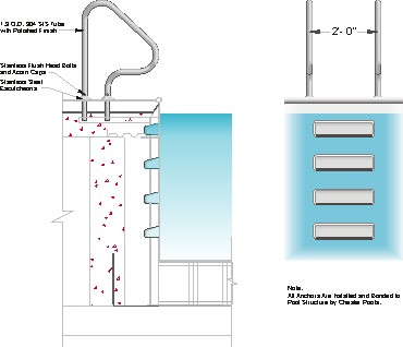 Pool Spa Ladder Options